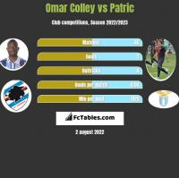 Omar Colley vs Patric h2h player stats