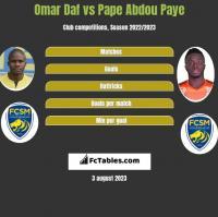 Omar Daf vs Pape Abdou Paye h2h player stats