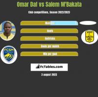 Omar Daf vs Salem M'Bakata h2h player stats