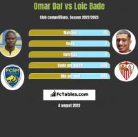 Omar Daf vs Loic Bade h2h player stats
