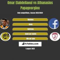 Omar Elabdellaoui vs Athanasios Papageorgiou h2h player stats