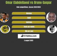 Omar Elabdellaoui vs Bruno Gaspar h2h player stats