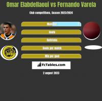 Omar Elabdellaoui vs Fernando Varela h2h player stats