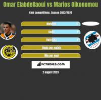 Omar Elabdellaoui vs Marios Oikonomou h2h player stats