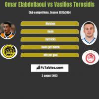 Omar Elabdellaoui vs Vasilios Torosidis h2h player stats