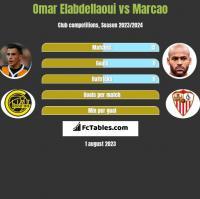 Omar Elabdellaoui vs Marcao h2h player stats