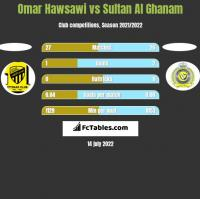 Omar Hawsawi vs Sultan Al Ghanam h2h player stats