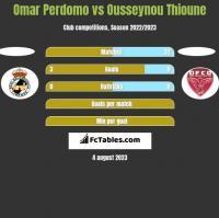 Omar Perdomo vs Ousseynou Thioune h2h player stats