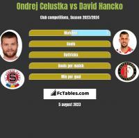Ondrej Celustka vs David Hancko h2h player stats
