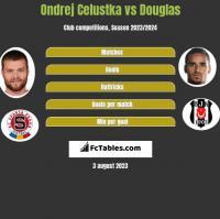 Ondrej Celustka vs Douglas h2h player stats