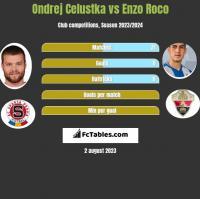 Ondrej Celustka vs Enzo Roco h2h player stats