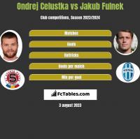 Ondrej Celustka vs Jakub Fulnek h2h player stats