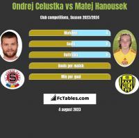 Ondrej Celustka vs Matej Hanousek h2h player stats
