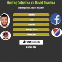 Ondrej Celustka vs David Lischka h2h player stats