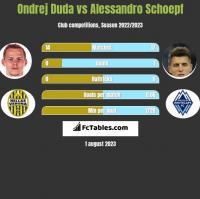Ondrej Duda vs Alessandro Schoepf h2h player stats