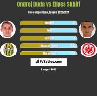Ondrej Duda vs Ellyes Skhiri h2h player stats