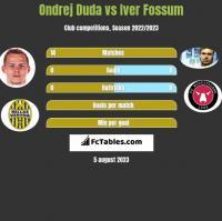 Ondrej Duda vs Iver Fossum h2h player stats