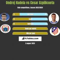 Ondrej Kudela vs Cesar Azpilicueta h2h player stats