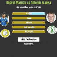 Ondrej Mazuch vs Antonin Krapka h2h player stats