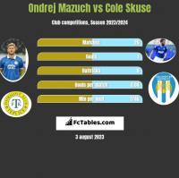 Ondrej Mazuch vs Cole Skuse h2h player stats