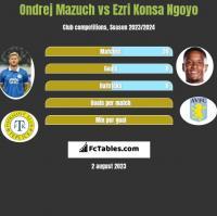 Ondrej Mazuch vs Ezri Konsa Ngoyo h2h player stats