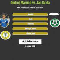 Ondrej Mazuch vs Jan Kvida h2h player stats