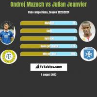 Ondrej Mazuch vs Julian Jeanvier h2h player stats