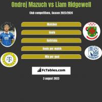 Ondrej Mazuch vs Liam Ridgewell h2h player stats