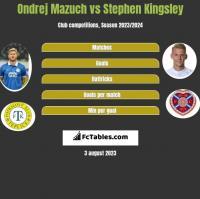 Ondrej Mazuch vs Stephen Kingsley h2h player stats