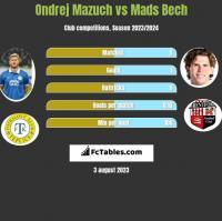 Ondrej Mazuch vs Mads Bech h2h player stats