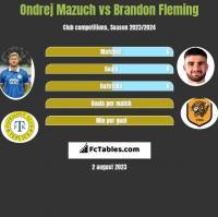 Ondrej Mazuch vs Brandon Fleming h2h player stats