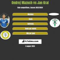 Ondrej Mazuch vs Jan Kral h2h player stats