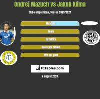 Ondrej Mazuch vs Jakub Klima h2h player stats