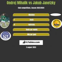 Ondrej Mihalik vs Jakub Janetzky h2h player stats