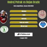Ondrej Petrak vs Dejan Drazic h2h player stats