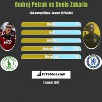 Ondrej Petrak vs Denis Zakaria h2h player stats