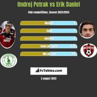 Ondrej Petrak vs Erik Daniel h2h player stats