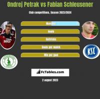 Ondrej Petrak vs Fabian Schleusener h2h player stats