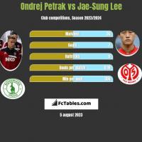 Ondrej Petrak vs Jae-Sung Lee h2h player stats