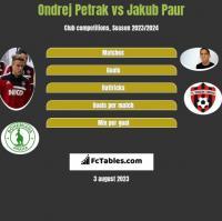 Ondrej Petrak vs Jakub Paur h2h player stats