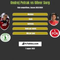 Ondrej Petrak vs Oliver Sorg h2h player stats