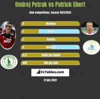 Ondrej Petrak vs Patrick Ebert h2h player stats