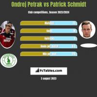 Ondrej Petrak vs Patrick Schmidt h2h player stats