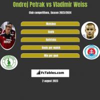 Ondrej Petrak vs Vladimir Weiss h2h player stats