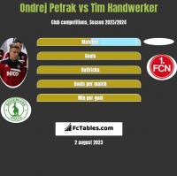 Ondrej Petrak vs Tim Handwerker h2h player stats
