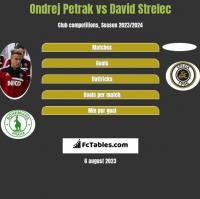 Ondrej Petrak vs David Strelec h2h player stats