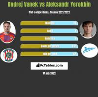 Ondrej Vanek vs Aleksandr Yerokhin h2h player stats