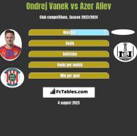 Ondrej Vanek vs Azer Aliev h2h player stats