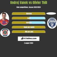 Ondrej Vanek vs Olivier Thill h2h player stats
