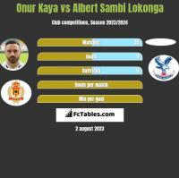 Onur Kaya vs Albert Sambi Lokonga h2h player stats